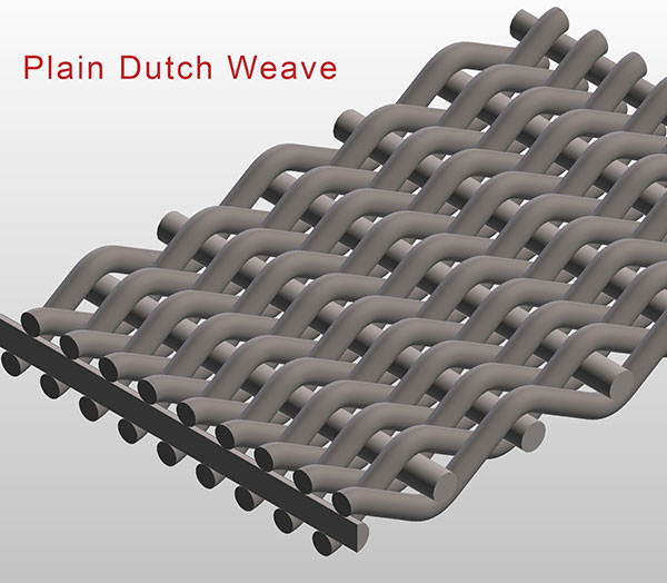 plain dutch weave micronic mesh